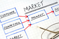 Market chart Stock Images
