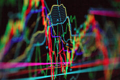 Market chart. On a photo Foreign exchange market chart Royalty Free Stock Photos