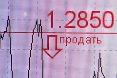 Market chart Royalty Free Stock Image
