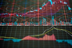 Market Charts Royalty Free Stock Images