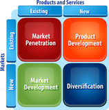 Market development matrix business diagram illustration Royalty Free Stock Photography