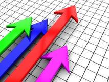 Market increase Royalty Free Stock Photography