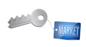 Market keys. illustration design Royalty Free Stock Images
