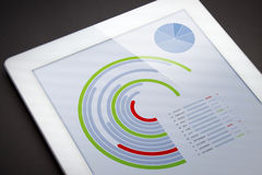 Market monthly analysis. Analyzing financial charts on a digital tablet royalty free stock photography