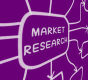 Market Research Diagram Shows Researching Stock Image