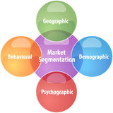 Market segmentation business diagram illustration Stock Photo
