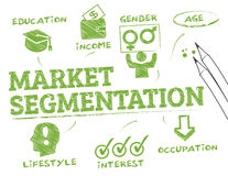 Market segmentation stock illustration