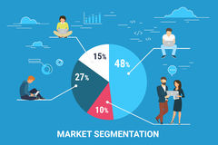 popular holdings market seg Introduction popular holdings is a singapore-based company that is  2  demographic segmentation popular segments its market by key.