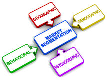 Market segmentation types. Types of market segmentation, geographic, demographic psycho graphic and behavioral Royalty Free Stock Images