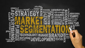 Market segmentation word cloud Royalty Free Stock Photos