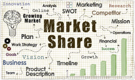 Market Share Illustration Stock Photography