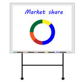 Market share Royalty Free Stock Images
