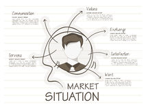 Market situation infographic template layout. Stock Image