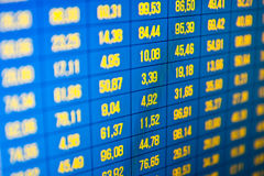 Market stats on computer screen Royalty Free Stock Photography
