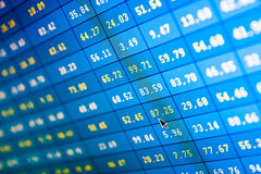 Market stats on computer screen Royalty Free Stock Photo