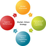 Market strategy business diagram vector illustration