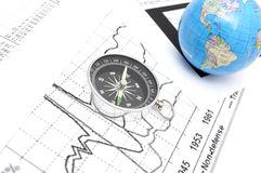 Market Trend Compass Royalty Free Stock Photos