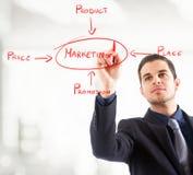 Marketing Stock Photography