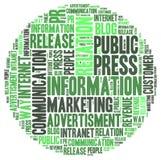 Marketing Images libres de droits