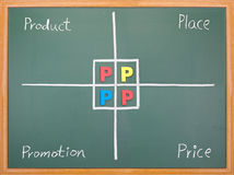 Marketing 4P, Product, Place, Promotion, Price Stock Photo
