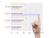 Marketing analysis graphic chart with hand. For business planning Stock Photography