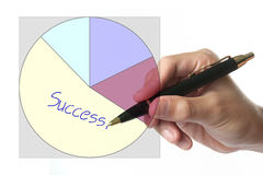 Marketing analysis graphic chart with hand & pen. For business planning Royalty Free Stock Photography