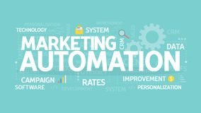 Marketing automation concept. Stock Photography