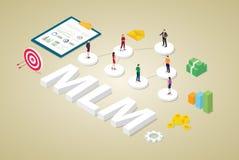 Marketing bedrijfsconcept op verscheidene niveaus met concept van de de regelings het binaire boom van teammensen met geld en iso stock illustratie