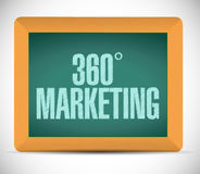 360 marketing board sign illustration Stock Photography