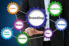 Marketing and branding business concept. How to build brand present by gear Stock Photography