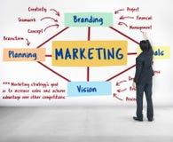Marketing Branding Planning Vision Goals Concept. Marketing Branding Planning Vision Goals royalty free stock images