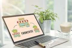 Marketing branding retail franchise License. strategy concept.  stock photography