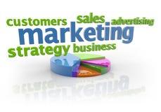 Marketing budget Stock Images