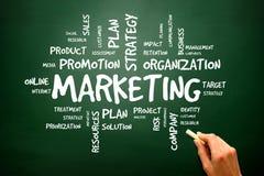 Marketing business concept on blackboard, presentation backgroun Royalty Free Stock Image