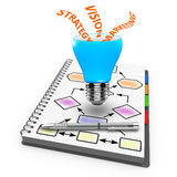 Marketing business concept Stock Photography