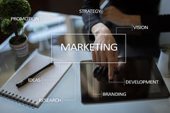 Marketing business concept on the virtual screen. Stock Images