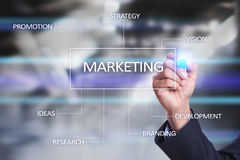 Marketing business concept on the virtual screen. Stock Photo
