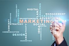 Marketing business concept on the virtual screen. Words cloud. Marketing business concept on the virtual screen. Words cloud Royalty Free Stock Images