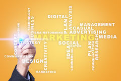 Marketing business concept on the virtual screen. Words cloud. Stock Photos