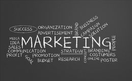 Marketing chalkboard. A Chalkboard with marketing concept Stock Photography