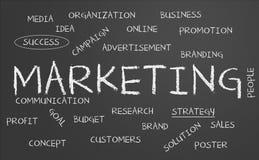 Marketing chalkboard Stock Photography