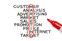 Marketing chart with red marker. The word Marketing highlighted with red marker in a handwritten chart Stock Image