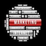 Marketing circle shape, ecommerce concept. Stock Photography