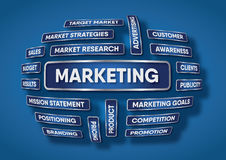 Marketing components. An illustration of marketing components made of words on a blue background Royalty Free Stock Images