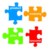 Marketing concept. With key topics like product, sales and consumer Stock Photo