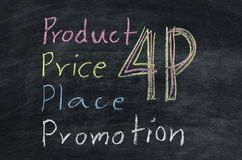 Marketing concept 4p Stock Photography