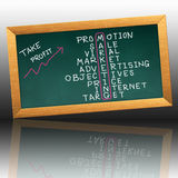 Marketing concept on the blackboard Stock Image