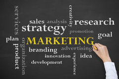 Marketing Concept Diagram on Chalkboard. On working business concept stock photo