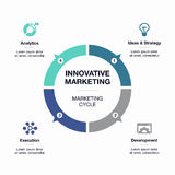 Marketing concept schema Stock Image