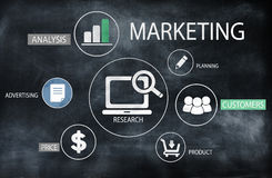 Marketing Concepts with Black Bcakground Royalty Free Stock Photos